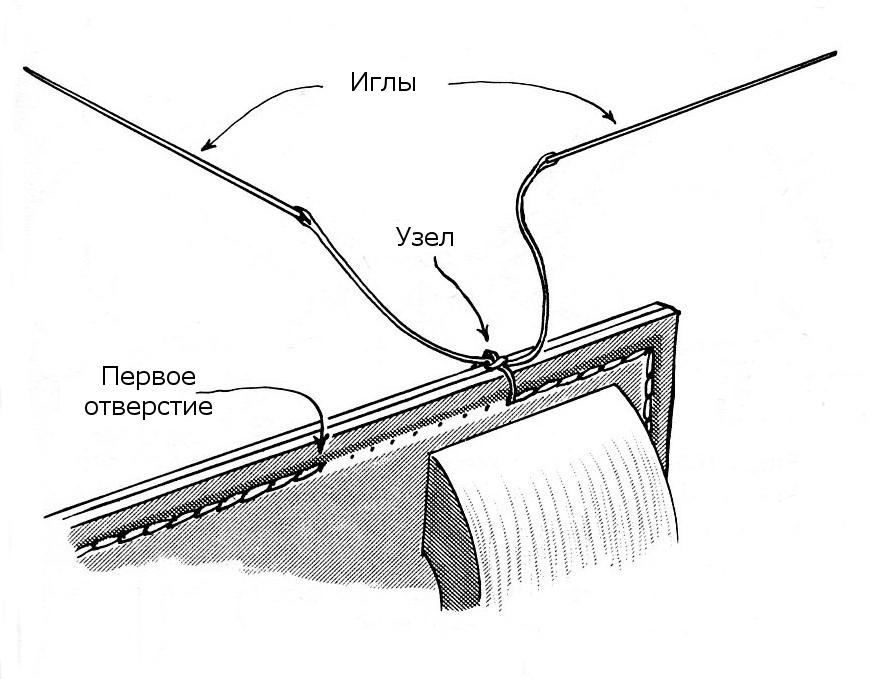Закончилась нить во время сшивания седельным швом.