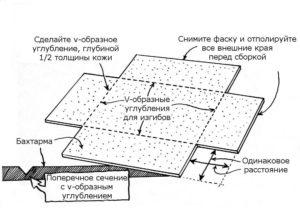 Применение угловых соединений на практике 1