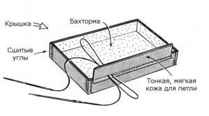 Применение угловых соединений на практике 6